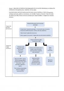 Portada Mesures de protecció recomanades per les visites presencials a consultes_Societat Catalana de Reumatologia
